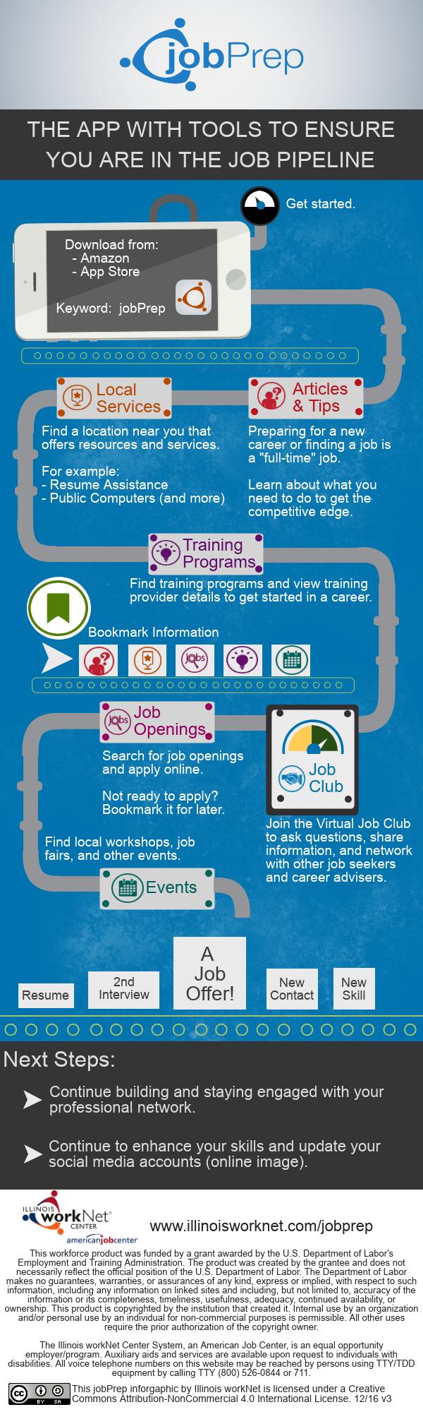 jobPrep App Infographic