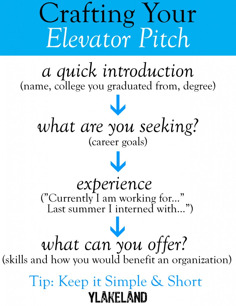 writing an elevator speech