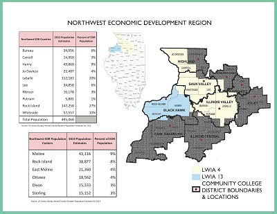 Northwest EDR (PDF)